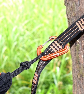 Review of Favofit Wiregate Carabiners