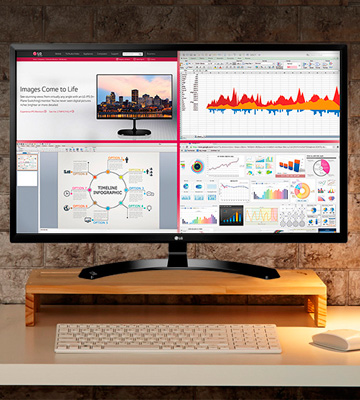 Review of LG 32MA68HY-P IPS Monitor