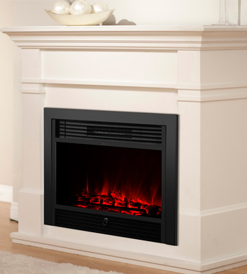 Review of Best Choice Products SKY1826 Electric Fireplace Insert