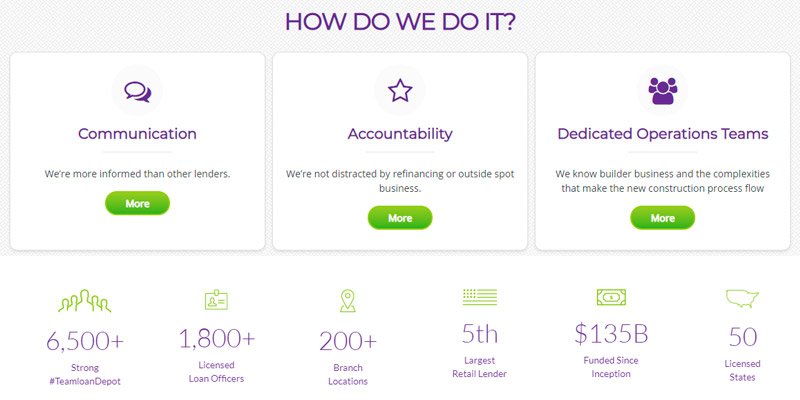 loanDepot Personal Loans Service in the use