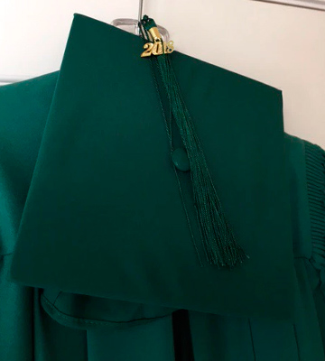 Review of lescapsgown Unisex Adult Graduation Cap With Tassel 2018 Year