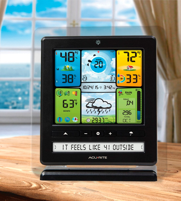 Review of AcuRite 02064C Wireless Weather Station with PC Connect