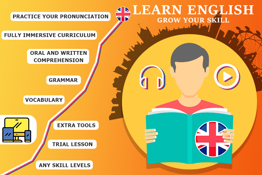 Comparison of Ways to Learn English
