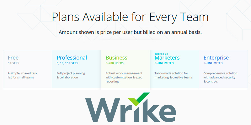 Detailed review of Wrike Project Management Software