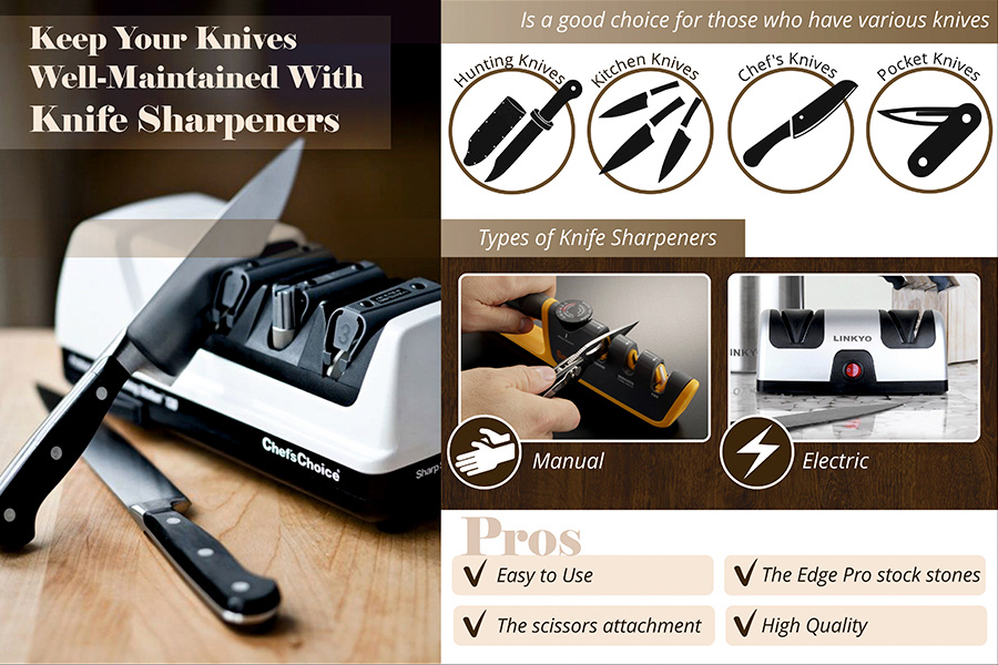 Comparison of  Knife Sharpeners