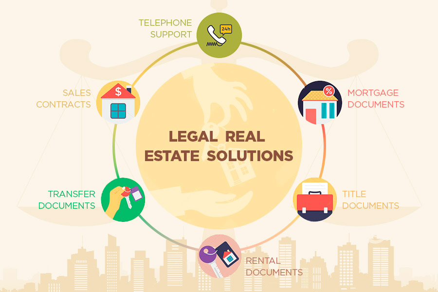 Comparison of Legal Real Estate Solutions