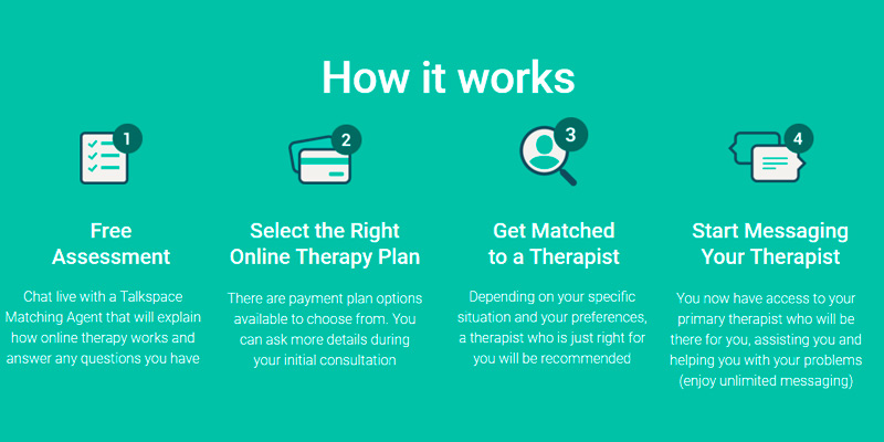 Talkspace Online Therapy , Counseling Online, in the use