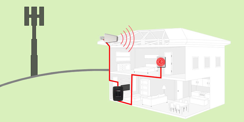 weBoost Cell Phone Signal Booster 4G application