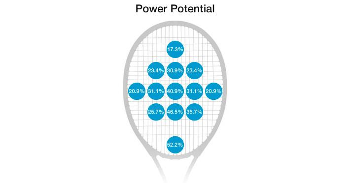 Detailed review of Babolat Pure Drive 2015 Tennis Racquet - Unstrung