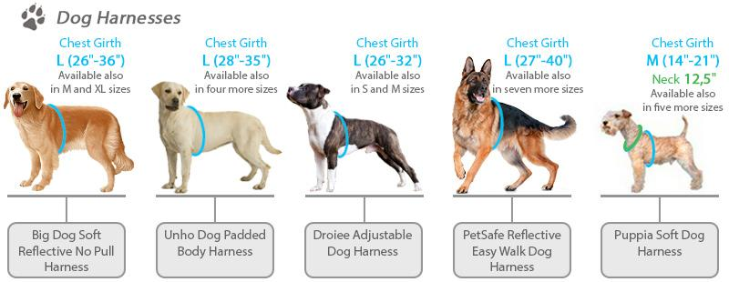 Puppia Soft Dog Harness application