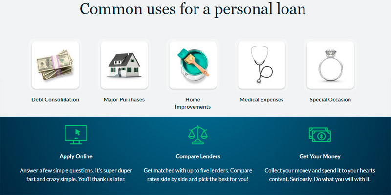 LendingTree Personal Loans Service in the use